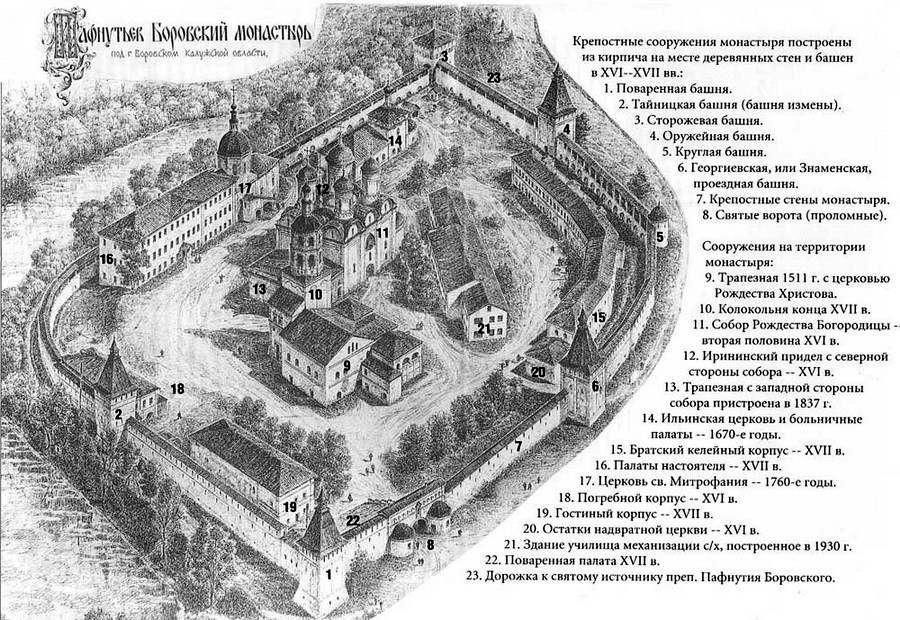 В Свято-Пафнутьев Боровский